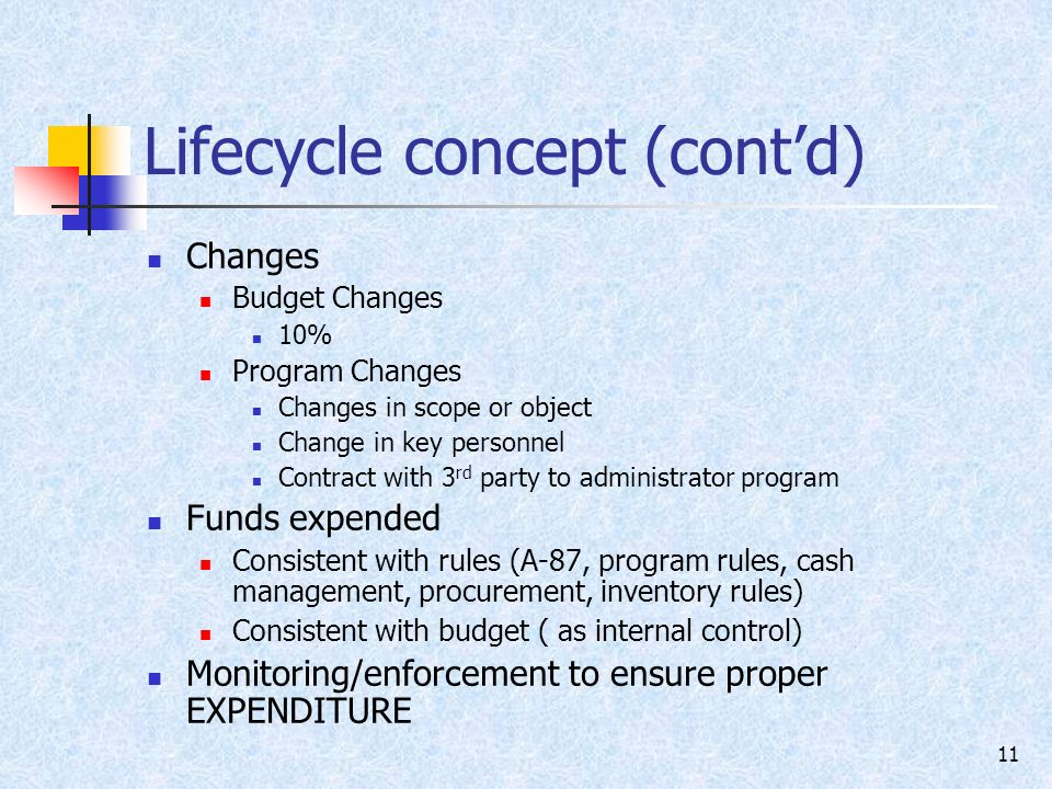 11 Lifecycle concept (contd) Changes Budget Changes 10% Program Changes Changes in scope or object Change in key personnel Contract with 3 rd party to administrator program Funds expended Consistent with rules (A-87, program rules, cash management, procurement, inventory rules) Consistent with budget ( as internal control) Monitoring/enforcement to ensure proper EXPENDITURE