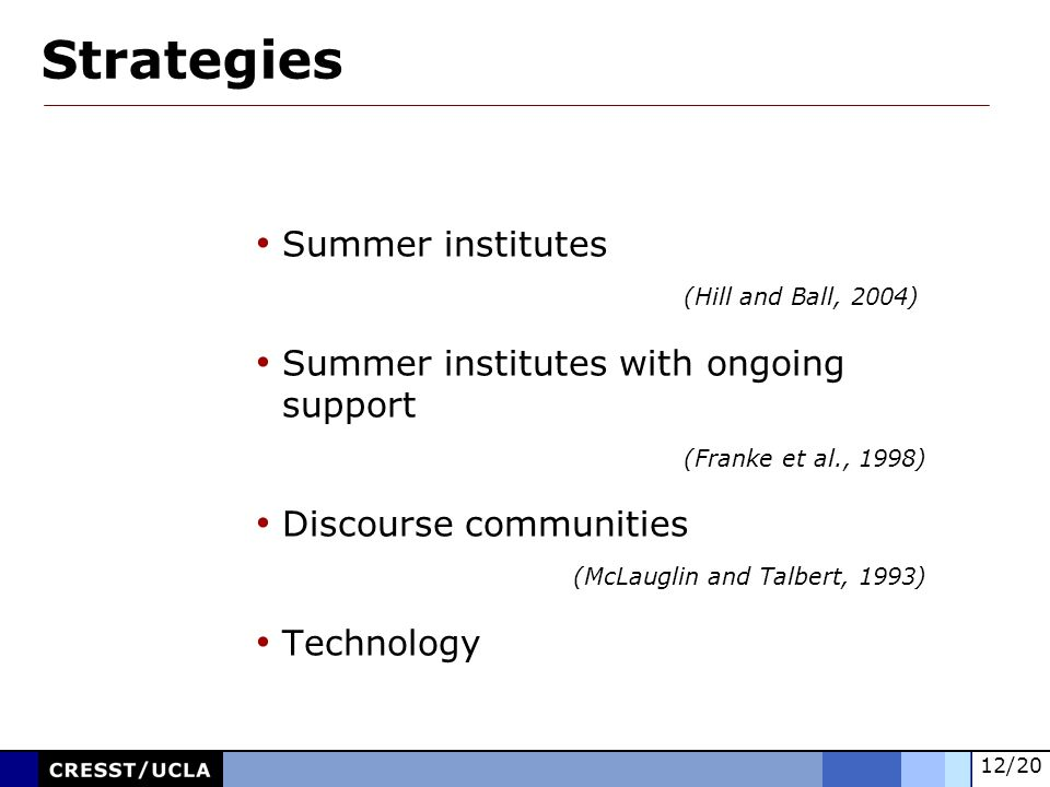 12/20 Summer institutes (Hill and Ball, 2004) Summer institutes with ongoing support (Franke et al., 1998) Discourse communities (McLauglin and Talbert, 1993) Technology Strategies