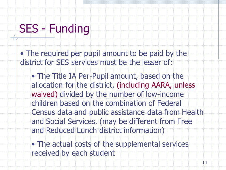 14 The required per pupil amount to be paid by the district for SES services must be the lesser of: The Title IA Per-Pupil amount, based on the alloca