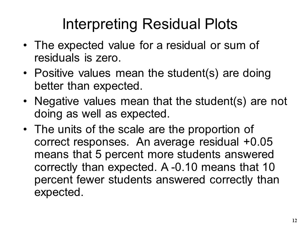 12 Interpreting Residual Plots The expected value for a residual or sum of residuals is zero.