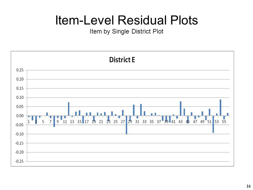 16 Item-Level Residual Plots Item by Single District Plot