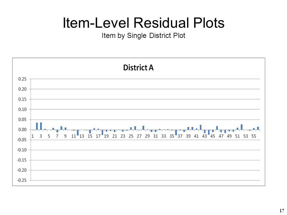 17 Item-Level Residual Plots Item by Single District Plot
