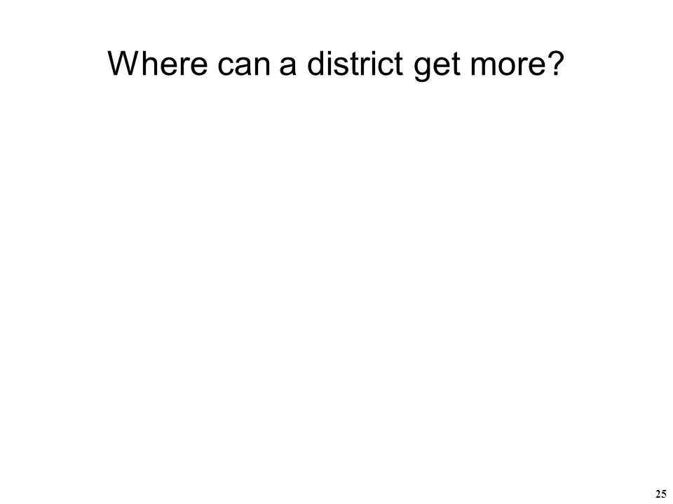 25 Where can a district get more?