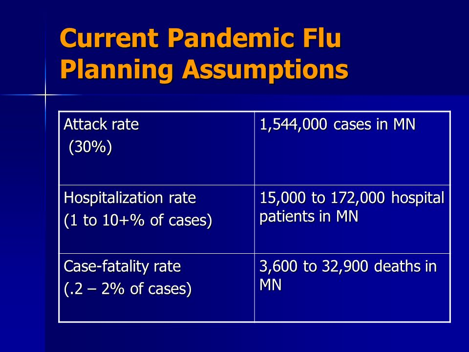 Current Pandemic Flu Planning Assumptions Attack rate (30%) (30%) 1,544,000 cases in MN Hospitalization rate (1 to 10+% of cases) 15,000 to 172,000 ho
