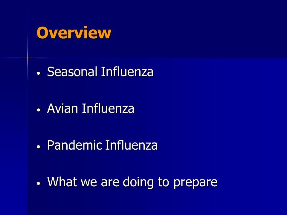 Overview Seasonal Influenza Seasonal Influenza Avian Influenza Avian Influenza Pandemic Influenza Pandemic Influenza What we are doing to prepare What we are doing to prepare