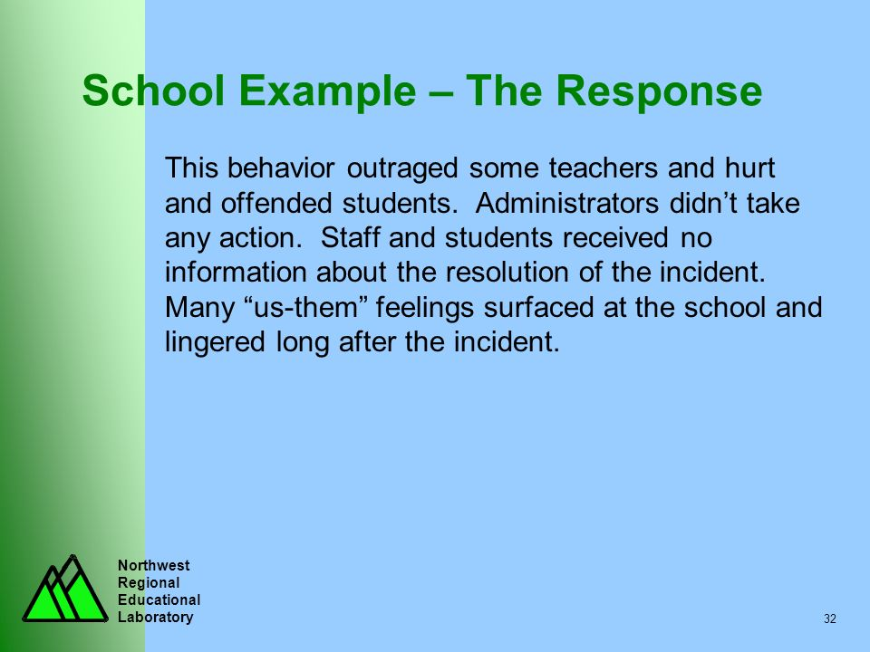 Northwest Regional Educational Laboratory 32 School Example – The Response This behavior outraged some teachers and hurt and offended students. Admini