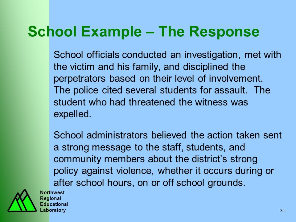 Northwest Regional Educational Laboratory 35 School Example – The Response School officials conducted an investigation, met with the victim and his fa
