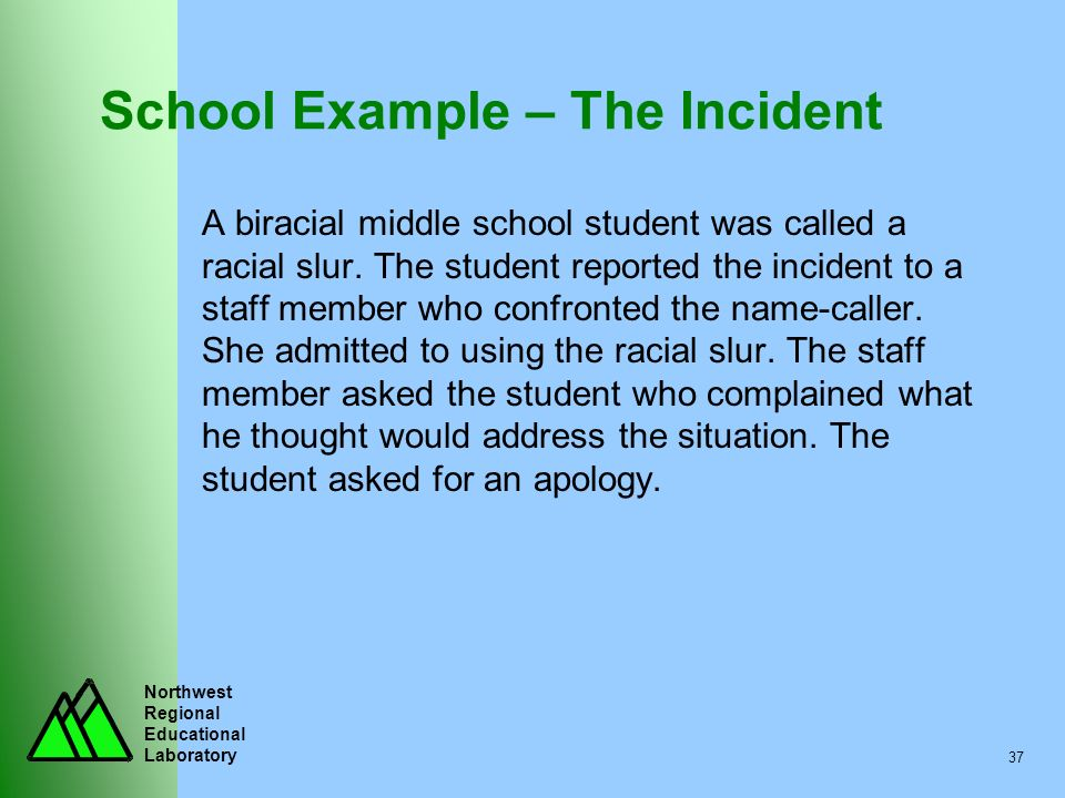 Northwest Regional Educational Laboratory 37 School Example – The Incident A biracial middle school student was called a racial slur. The student repo
