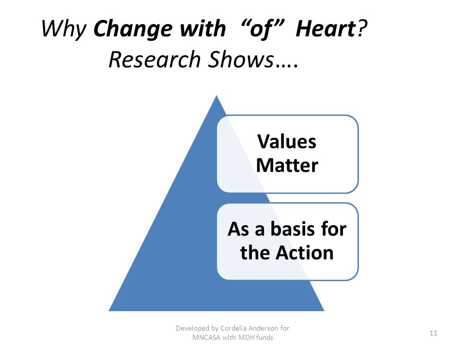 Why Change with of Heart. Research Shows….