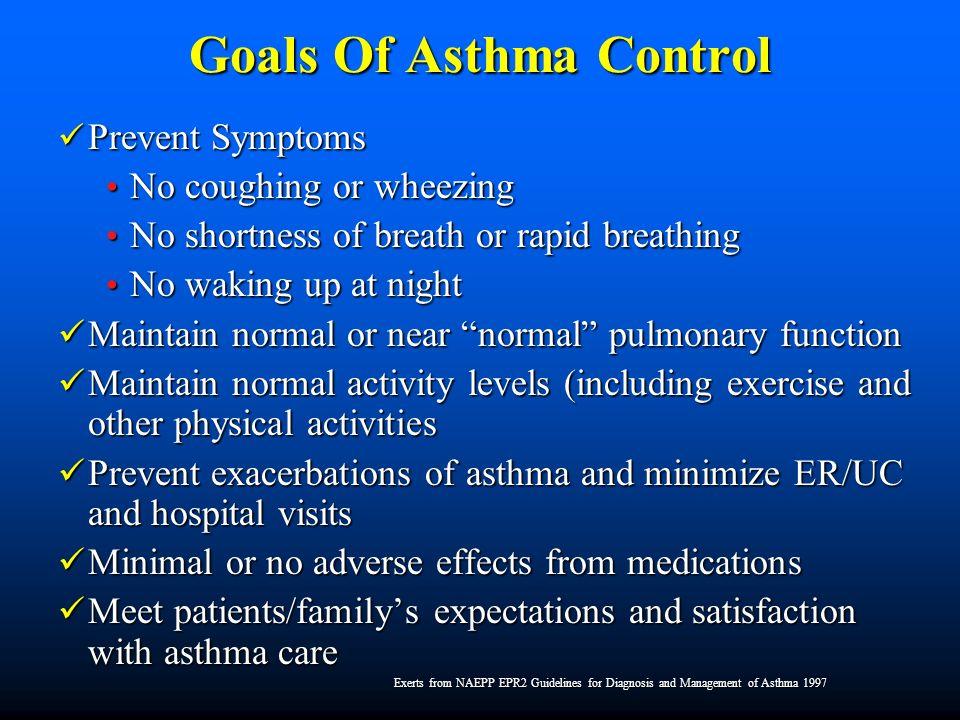 Goals Of Asthma Control Prevent Symptoms Prevent Symptoms No coughing or wheezing No coughing or wheezing No shortness of breath or rapid breathing No