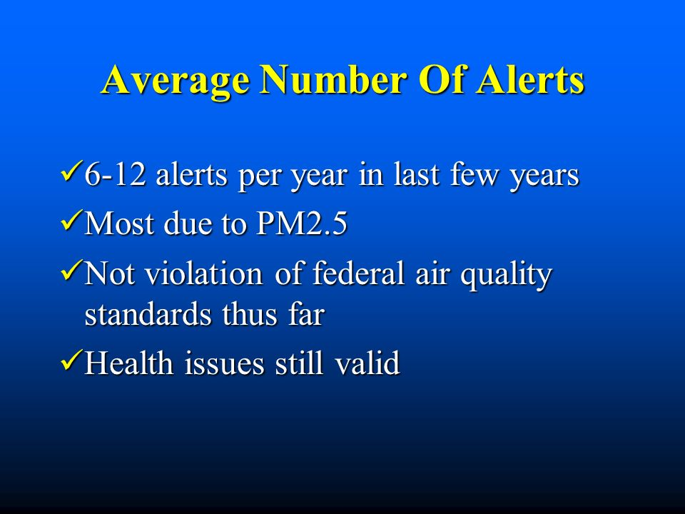 Average Number Of Alerts 6-12 alerts per year in last few years 6-12 alerts per year in last few years Most due to PM2.5 Most due to PM2.5 Not violati