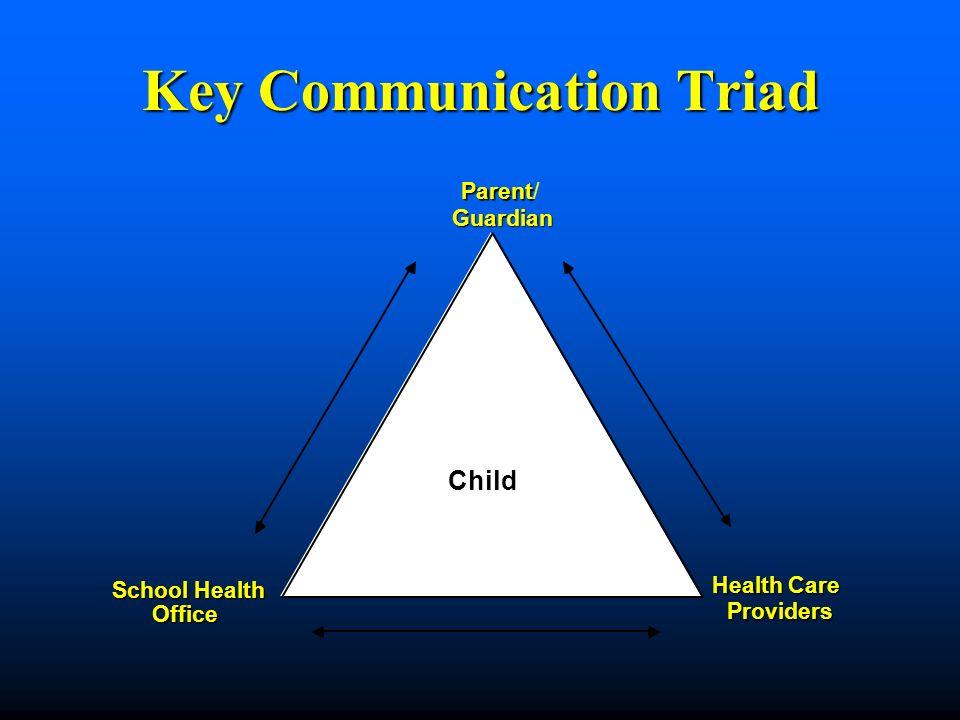 Key Communication Triad Child Health Care Providers Parent Parent/ Guardian School Health Office