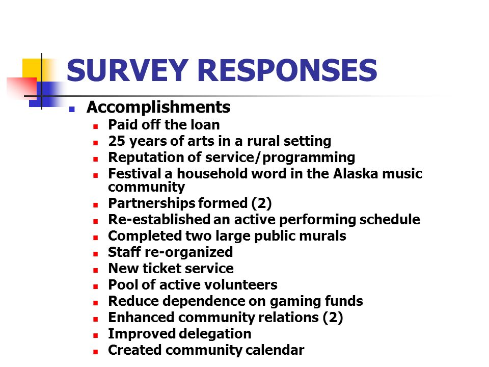 SURVEY RESPONSES Accomplishments Paid off the loan 25 years of arts in a rural setting Reputation of service/programming Festival a household word in the Alaska music community Partnerships formed (2) Re-established an active performing schedule Completed two large public murals Staff re-organized New ticket service Pool of active volunteers Reduce dependence on gaming funds Enhanced community relations (2) Improved delegation Created community calendar
