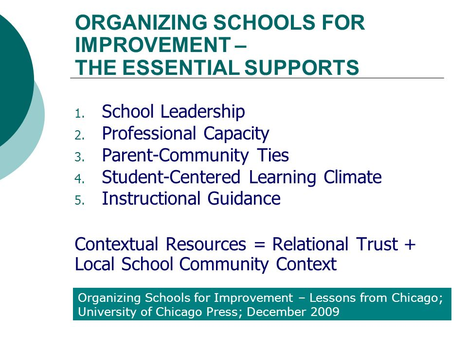 ORGANIZING SCHOOLS FOR IMPROVEMENT – THE ESSENTIAL SUPPORTS 1.