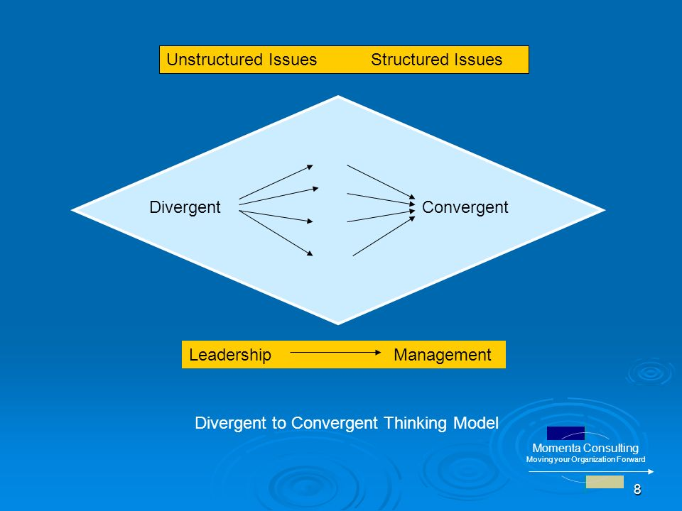 8 DivergentConvergent Divergent to Convergent Thinking Model LeadershipManagement Unstructured IssuesStructured Issues Momenta Consulting Moving your Organization Forward