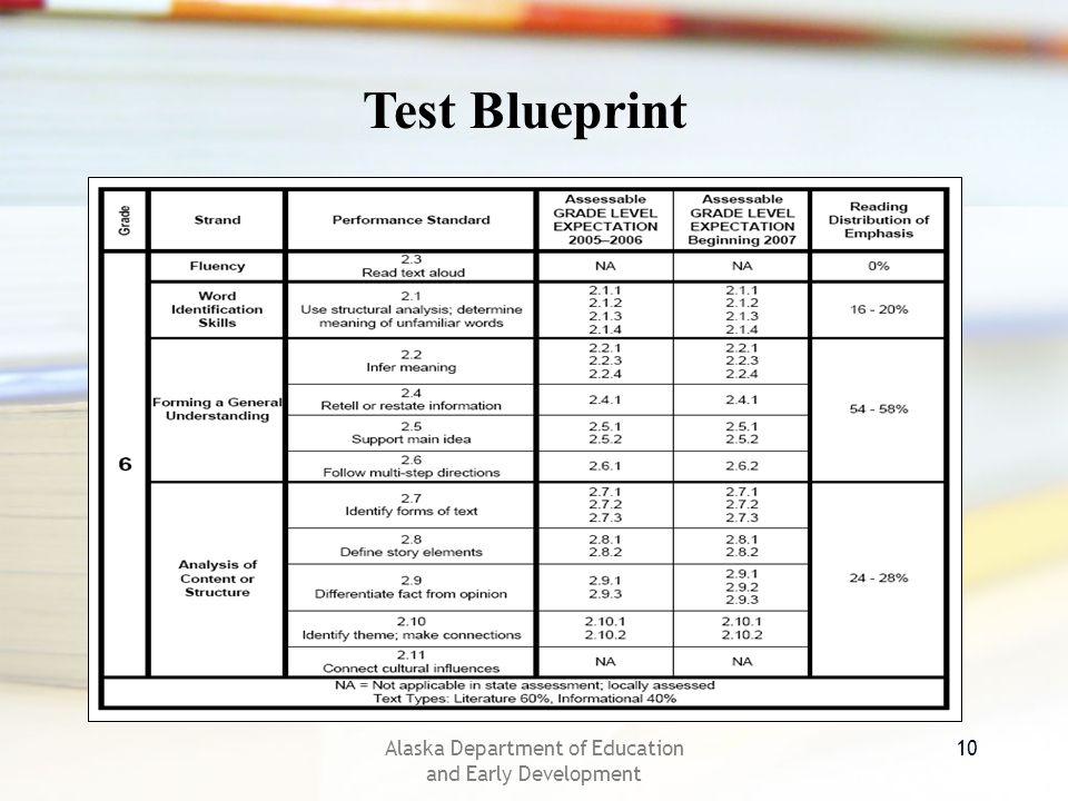 Alaska Department of Education and Early Development 10 Test Blueprint