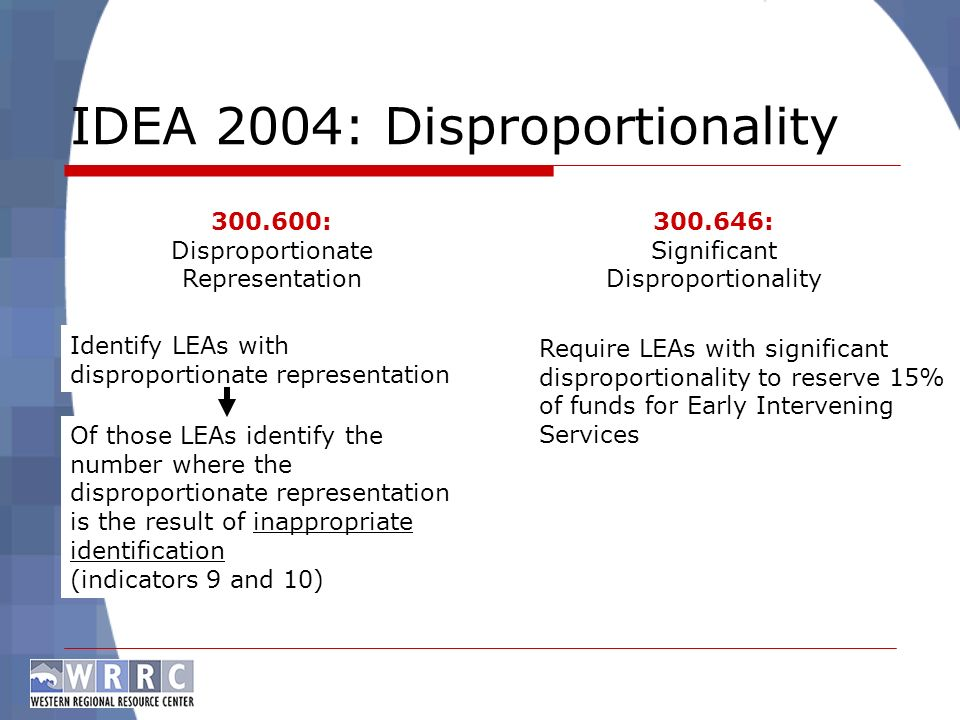 IDEA 2004: Disproportionality : Disproportionate Representation : Significant Disproportionality Identify LEAs with disproportionate representation Require LEAs with significant disproportionality to reserve 15% of funds for Early Intervening Services Of those LEAs identify the number where the disproportionate representation is the result of inappropriate identification (indicators 9 and 10)