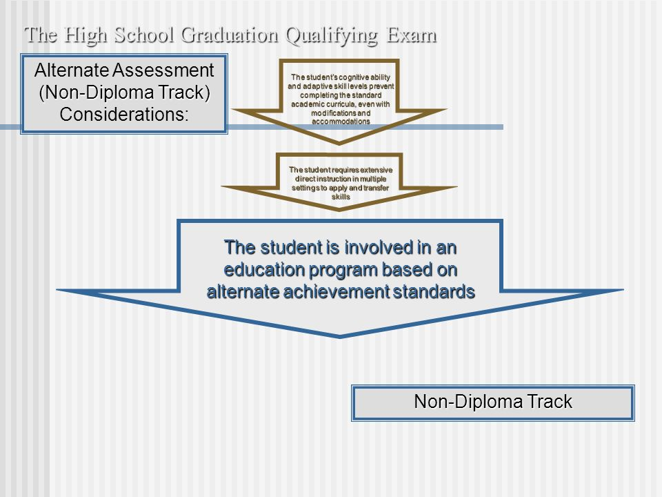 The High School Graduation Qualifying Exam The students cognitive ability and adaptive skill levels prevent completing the standard academic curricula, even with modifications and accommodations Non-Diploma Track Alternate Assessment (Non-Diploma Track) Considerations: The student is involved in an education program based on alternate achievement standards The student requires extensive direct instruction in multiple settings to apply and transfer skills