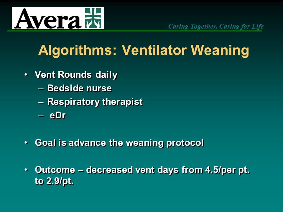 Caring Together, Caring for Life Algorithms: Ventilator Weaning Vent Rounds daily –Bedside nurse –Respiratory therapist – eDr Goal is advance the wean