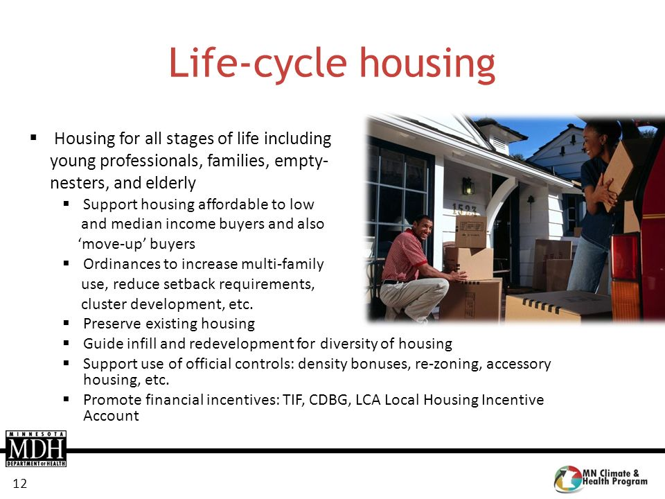 12 Life-cycle housing Housing for all stages of life including young professionals, families, empty- nesters, and elderly Support housing affordable t