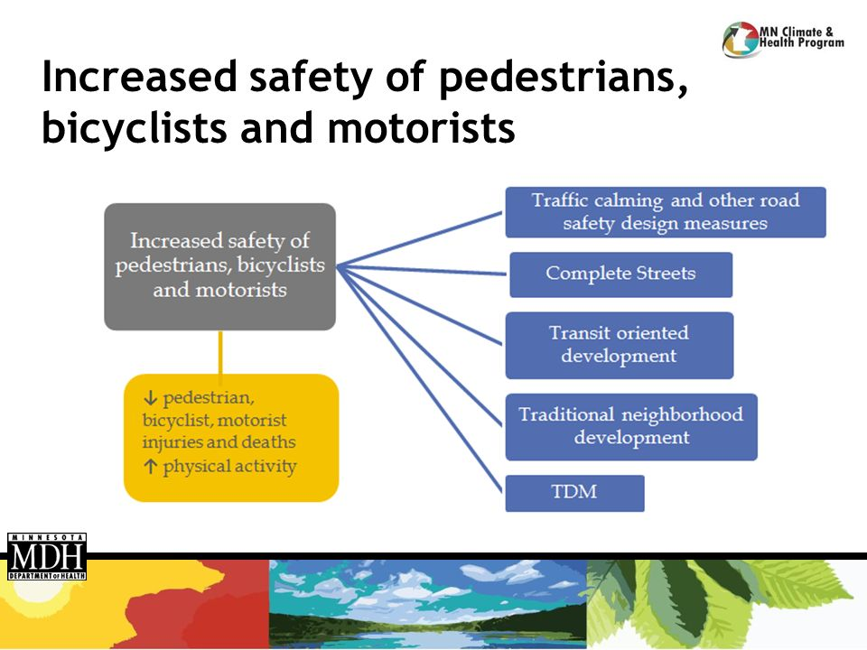 Increased safety of pedestrians, bicyclists and motorists