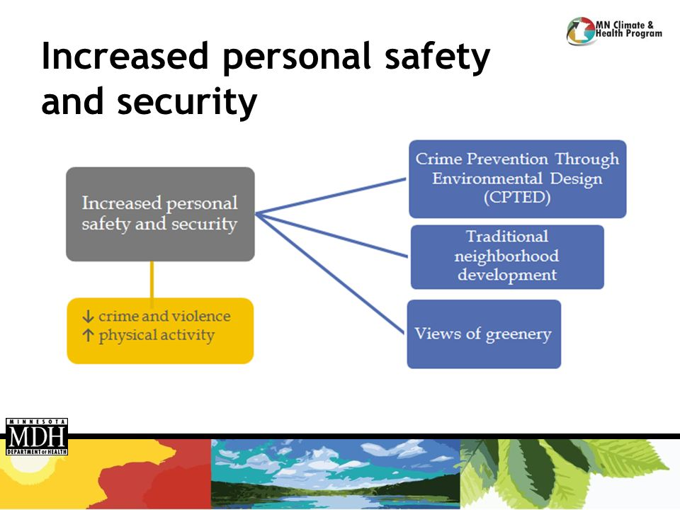 Increased personal safety and security