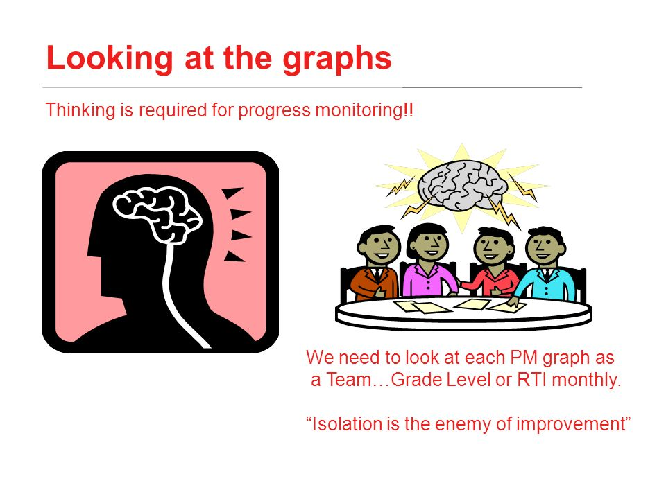 Looking at the graphs Thinking is required for progress monitoring!! We need to look at each PM graph as a Team…Grade Level or RTI monthly. Isolation