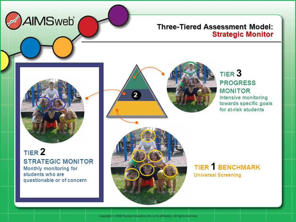 Three-Tiered Assessment Model: Strategic Monitor TIER 1 BENCHMARK Universal Screening TIER 2 STRATEGIC MONITOR Monthly monitoring for students who are questionable or of concern TIER 3 PROGRESS MONITOR Intensive monitoring towards specific goals for at-risk students 2
