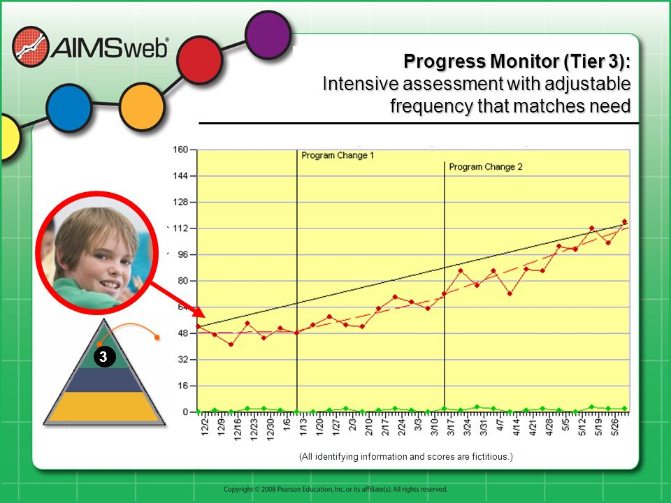 Progress Monitor (Tier 3): Intensive assessment with adjustable frequency that matches need (All identifying information and scores are fictitious.) 3