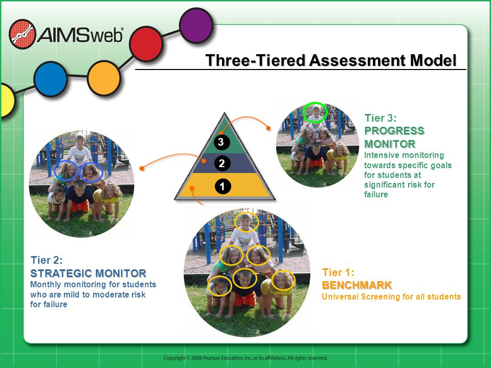 Three-Tiered Assessment Model Tier 1: BENCHMARK BENCHMARK Universal Screening for all students STRATEGIC MONITOR Tier 2: STRATEGIC MONITOR Monthly monitoring for students who are mild to moderate risk for failure PROGRESS MONITOR Tier 3: PROGRESS MONITOR Intensive monitoring towards specific goals for students at significant risk for failure 1 2 3