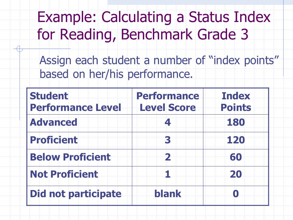Example: Calculating a Status Index for Reading, Benchmark Grade 3 Assign each student a number of index points based on her/his performance.