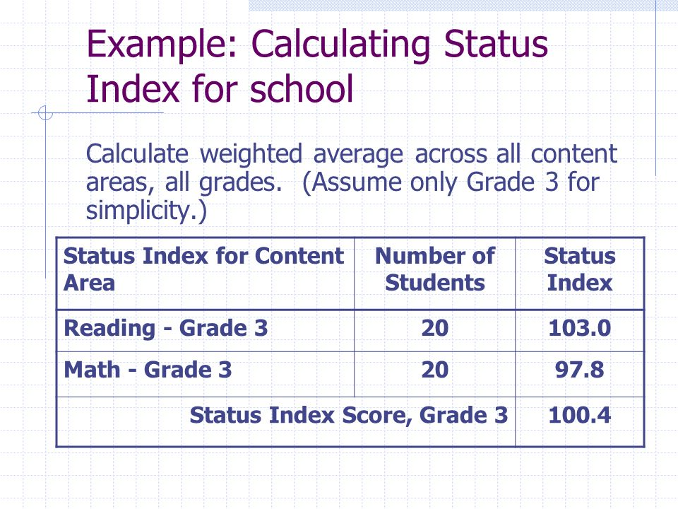 Example: Calculating Status Index for school Calculate weighted average across all content areas, all grades.