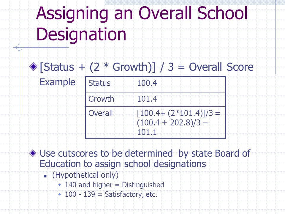 Assigning an Overall School Designation [Status + (2 * Growth)] / 3 = Overall Score Example Use cutscores to be determined by state Board of Education to assign school designations (Hypothetical only) 140 and higher = Distinguished 100 - 139 = Satisfactory, etc.