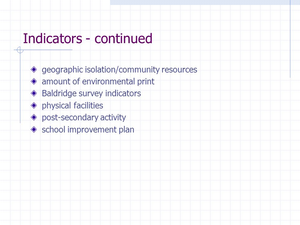 Indicators - continued geographic isolation/community resources amount of environmental print Baldridge survey indicators physical facilities post-secondary activity school improvement plan