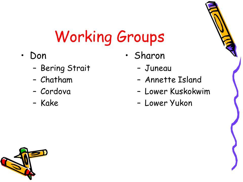 Working Groups Don –Bering Strait –Chatham –Cordova –Kake Sharon –Juneau –Annette Island –Lower Kuskokwim –Lower Yukon