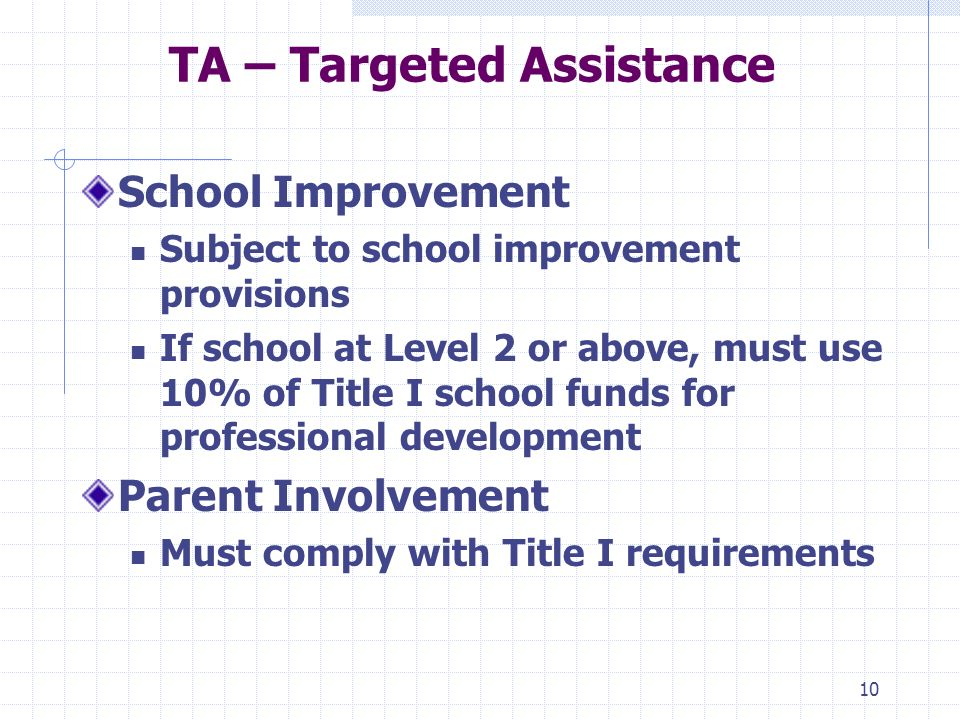 10 TA – Targeted Assistance School Improvement Subject to school improvement provisions If school at Level 2 or above, must use 10% of Title I school funds for professional development Parent Involvement Must comply with Title I requirements