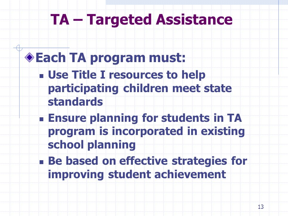 13 TA – Targeted Assistance Each TA program must: Use Title I resources to help participating children meet state standards Ensure planning for students in TA program is incorporated in existing school planning Be based on effective strategies for improving student achievement