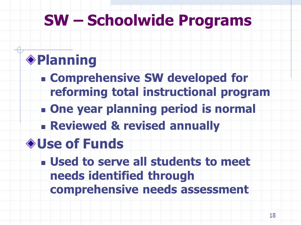 18 SW – Schoolwide Programs Planning Comprehensive SW developed for reforming total instructional program One year planning period is normal Reviewed & revised annually Use of Funds Used to serve all students to meet needs identified through comprehensive needs assessment