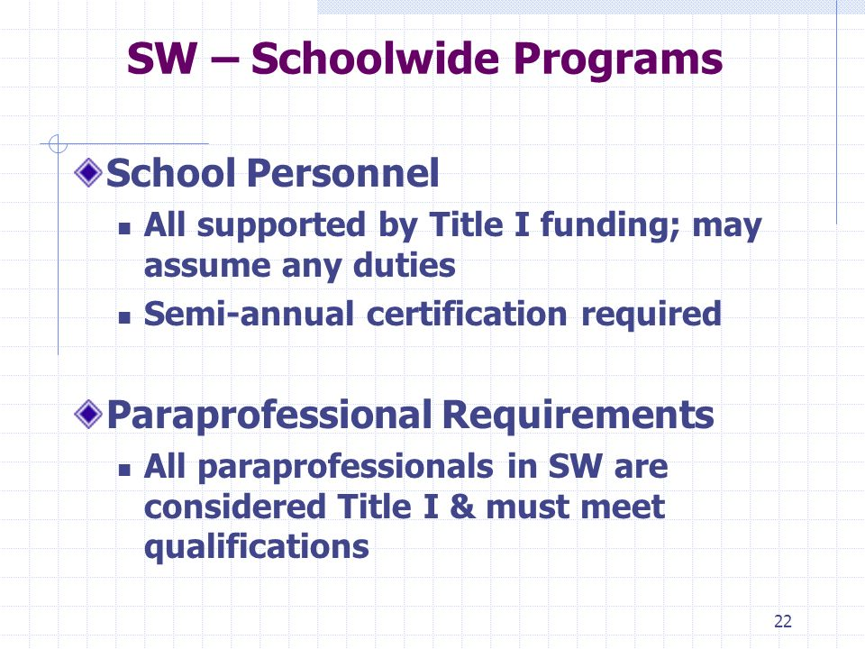 22 SW – Schoolwide Programs School Personnel All supported by Title I funding; may assume any duties Semi-annual certification required Paraprofessional Requirements All paraprofessionals in SW are considered Title I & must meet qualifications