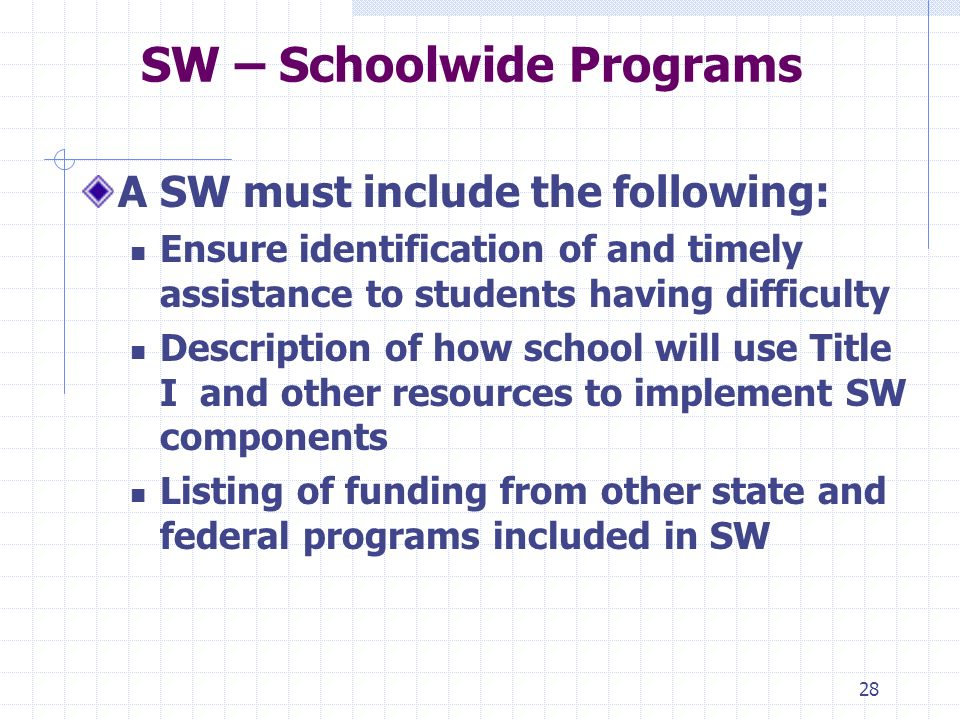 28 SW – Schoolwide Programs A SW must include the following: Ensure identification of and timely assistance to students having difficulty Description of how school will use Title I and other resources to implement SW components Listing of funding from other state and federal programs included in SW