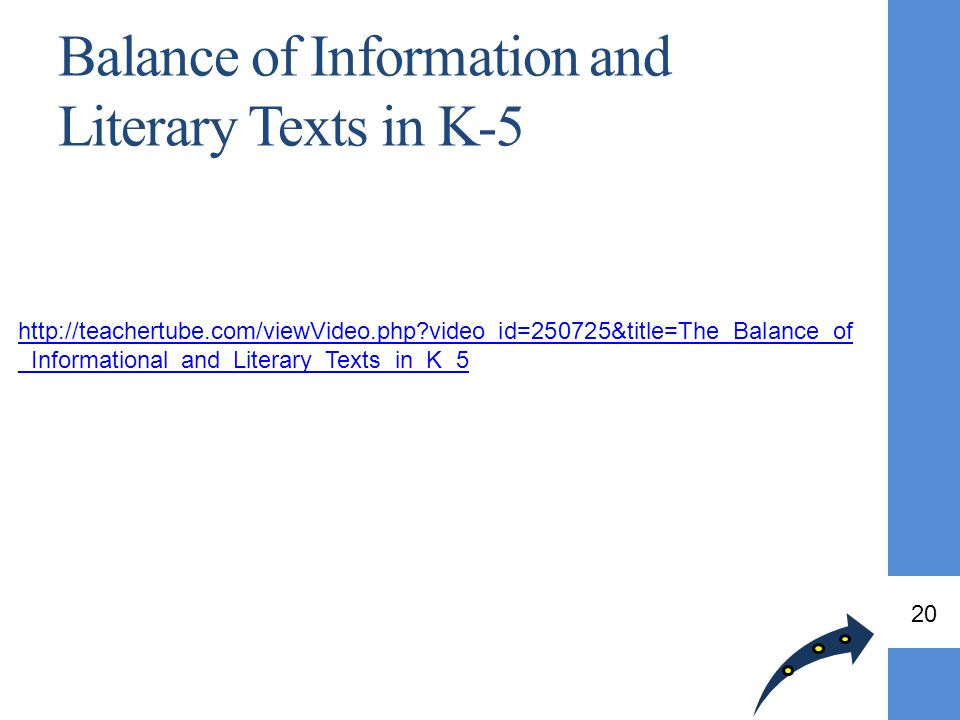 Balance of Information and Literary Texts in K-5 http://teachertube.com/viewVideo.php?video_id=250725&title=The_Balance_of _Informational_and_Literary