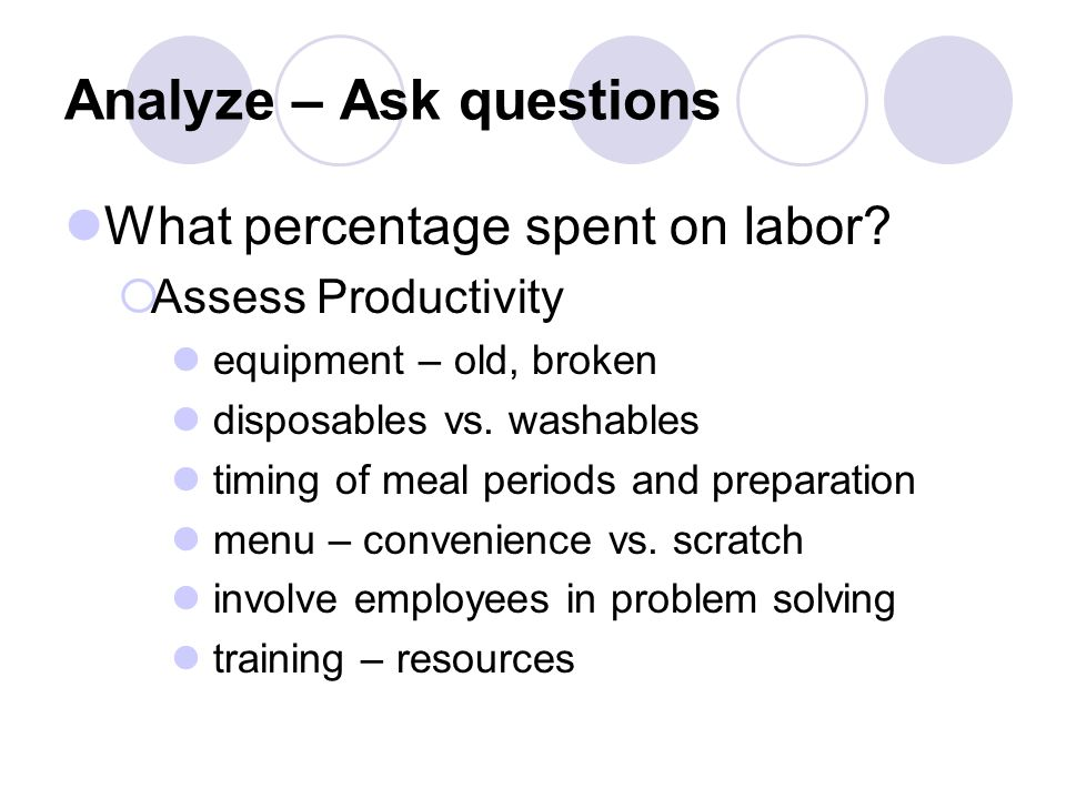 Analyze – Ask questions What percentage spent on labor? Assess Productivity equipment – old, broken disposables vs. washables timing of meal periods a