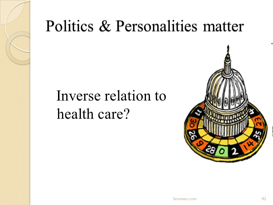 Politics & Personalities matter Inverse relation to health care? 42bruman.com