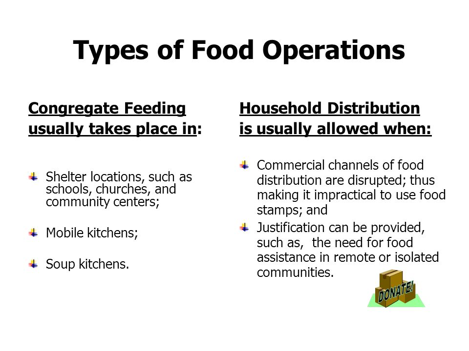 Types of Food Operations Congregate Feeding usually takes place in: Shelter locations, such as schools, churches, and community centers; Mobile kitchens; Soup kitchens.