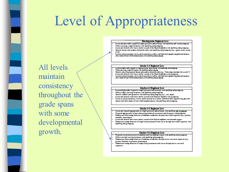 Level of Appropriateness All levels maintain consistency throughout the grade spans with some developmental growth.