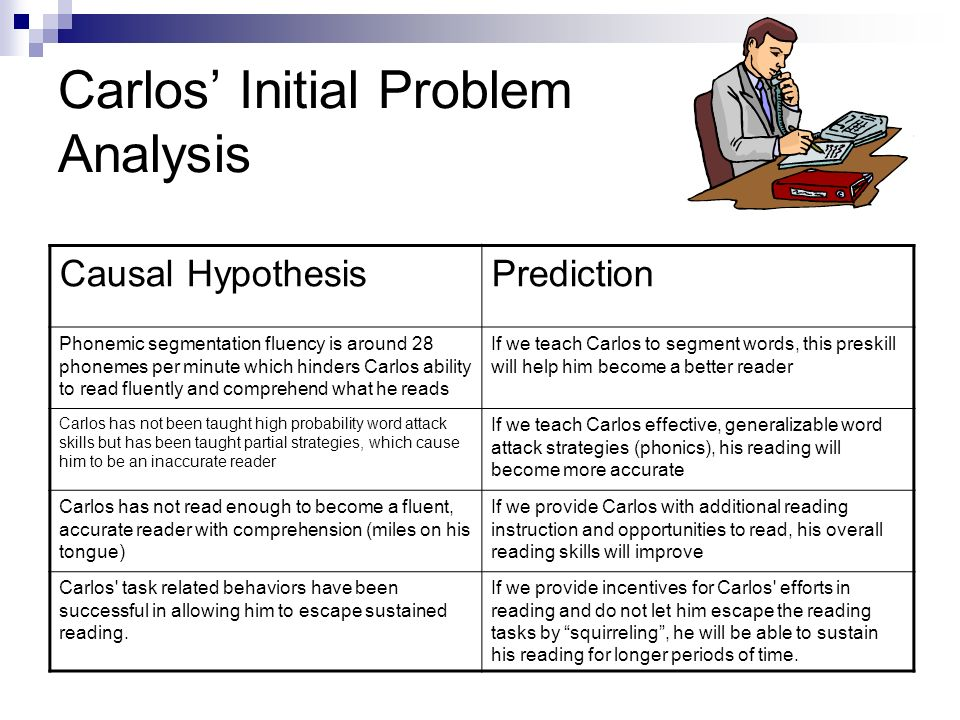 Carlos Initial Problem Analysis Causal HypothesisPrediction Phonemic segmentation fluency is around 28 phonemes per minute which hinders Carlos ability to read fluently and comprehend what he reads If we teach Carlos to segment words, this preskill will help him become a better reader Carlos has not been taught high probability word attack skills but has been taught partial strategies, which cause him to be an inaccurate reader If we teach Carlos effective, generalizable word attack strategies (phonics), his reading will become more accurate Carlos has not read enough to become a fluent, accurate reader with comprehension (miles on his tongue) If we provide Carlos with additional reading instruction and opportunities to read, his overall reading skills will improve Carlos task related behaviors have been successful in allowing him to escape sustained reading.