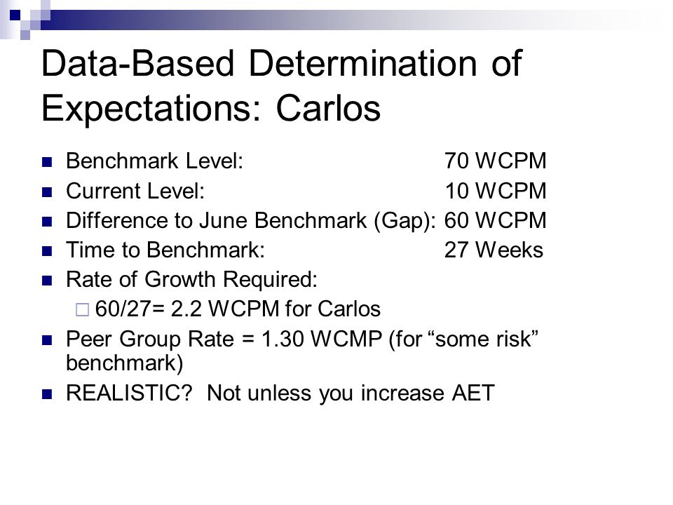 Data-Based Determination of Expectations: Carlos Benchmark Level:70 WCPM Current Level:10 WCPM Difference to June Benchmark (Gap):60 WCPM Time to Benchmark: 27 Weeks Rate of Growth Required: 60/27= 2.2 WCPM for Carlos Peer Group Rate = 1.30 WCMP (for some risk benchmark) REALISTIC.