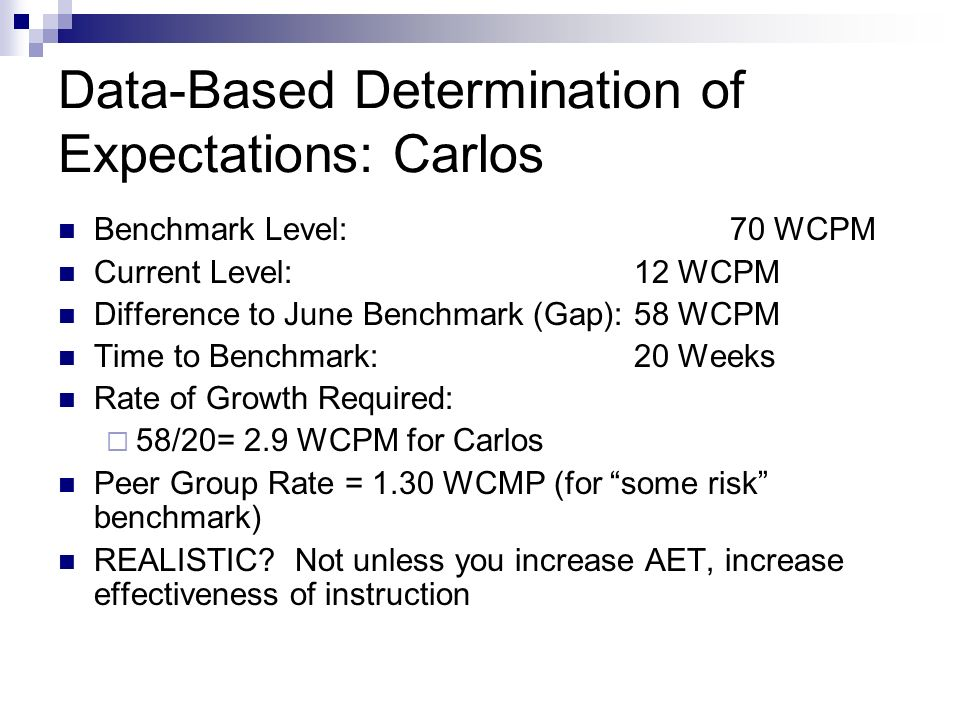 Data-Based Determination of Expectations: Carlos Benchmark Level:70 WCPM Current Level:12 WCPM Difference to June Benchmark (Gap):58 WCPM Time to Benchmark: 20 Weeks Rate of Growth Required: 58/20= 2.9 WCPM for Carlos Peer Group Rate = 1.30 WCMP (for some risk benchmark) REALISTIC.