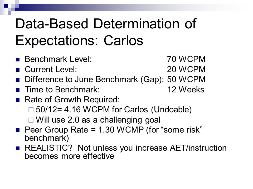 Data-Based Determination of Expectations: Carlos Benchmark Level:70 WCPM Current Level:20 WCPM Difference to June Benchmark (Gap):50 WCPM Time to Benchmark: 12 Weeks Rate of Growth Required: 50/12= 4.16 WCPM for Carlos (Undoable) Will use 2.0 as a challenging goal Peer Group Rate = 1.30 WCMP (for some risk benchmark) REALISTIC.