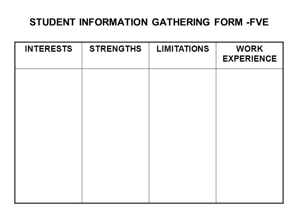 STUDENT INFORMATION GATHERING FORM -FVE INTERESTSSTRENGTHSLIMITATIONSWORK EXPERIENCE